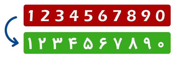 نمایش اعداد فارسی در برنامه نویسی اندروید