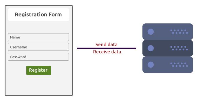 آموزش ساخت فرم ثبت نام اندروید و ارتباط Retrofit با وب سرویس PHP MySQL